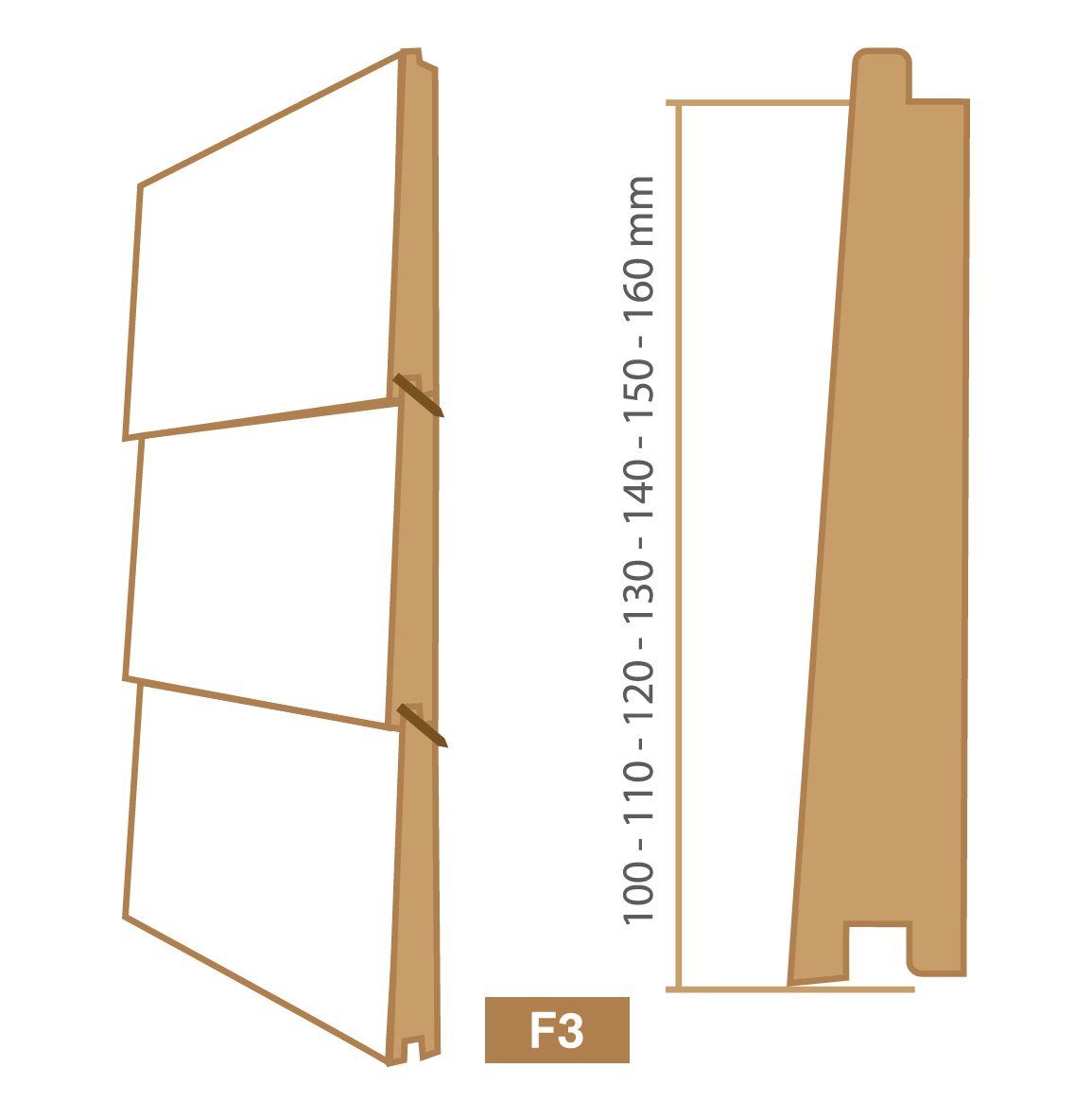 wooden cladding f3 type